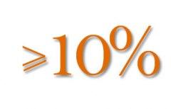 Миф о 18 процентах